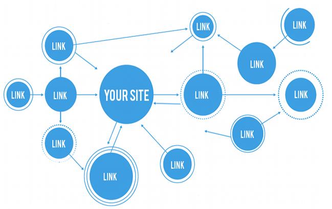 Chia sẻ 5 cách tăng traffic cực nhanh cho website