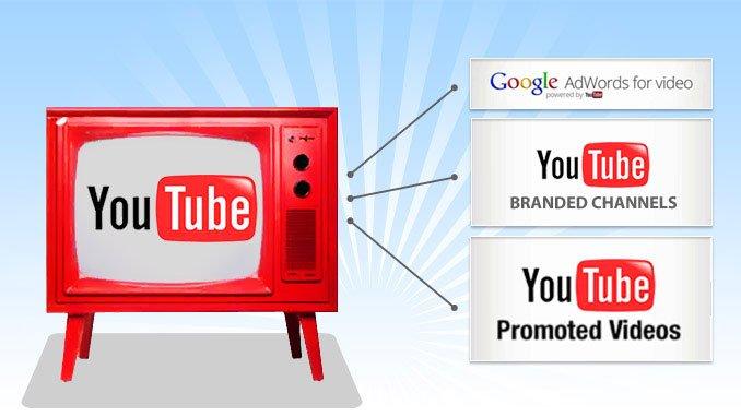 Cách quảng bá kênh Youtube hiệu quả mới nhất 2020
