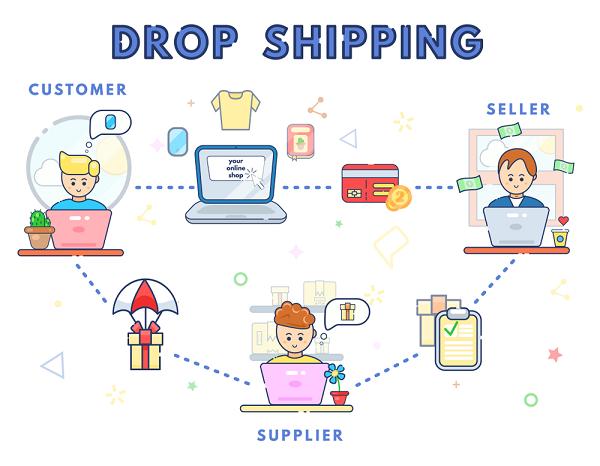 Dropshipping là gì? Ưu và nhược điểm của nó
