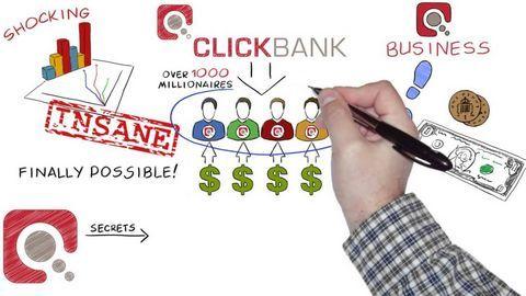 Clickbank là gì?